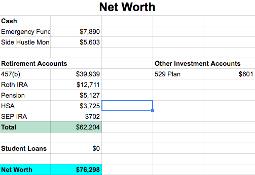 Net Worth Report
