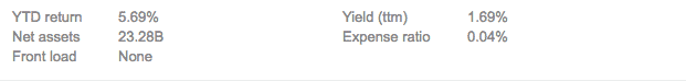 Why Does Anyone invest In Expensive Funds