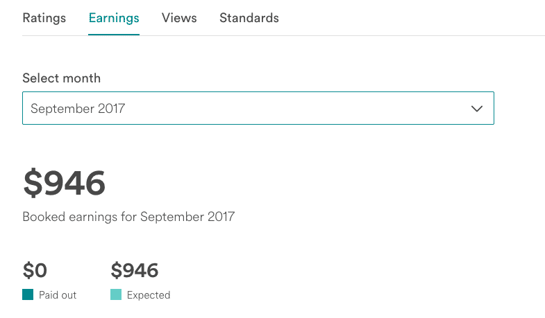 September 2017 Side Hustle Report