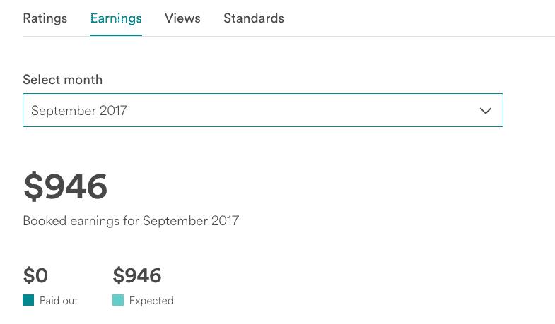 September 2017 Side Hustle Report