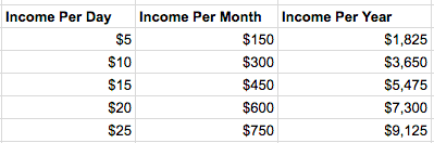 lime juicer income per day