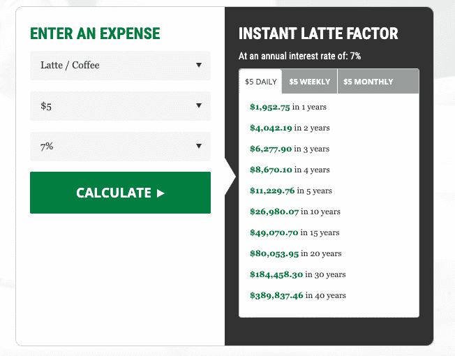 Reverse Latte Factor