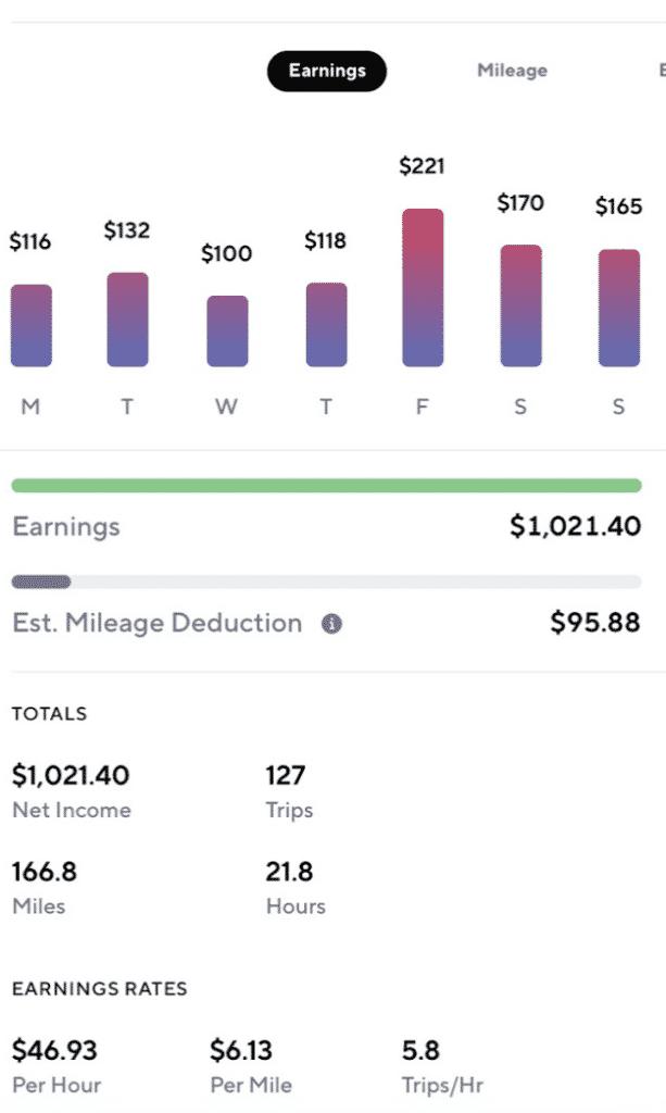 A diferença entre tempo de negociação por dinheiro e tarefas de negociação por dinheiro 3