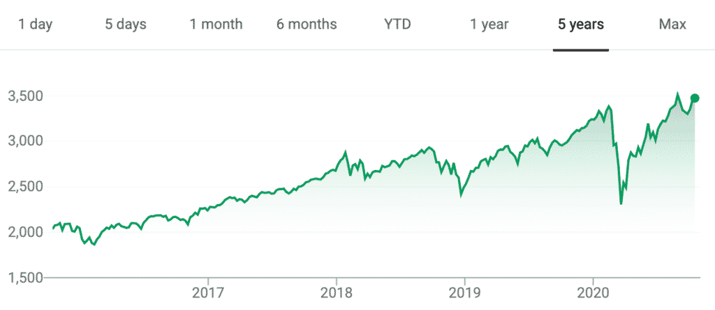 good enough investing strategy
