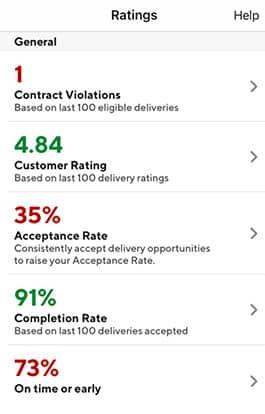 DoorDash Dasher Ratings