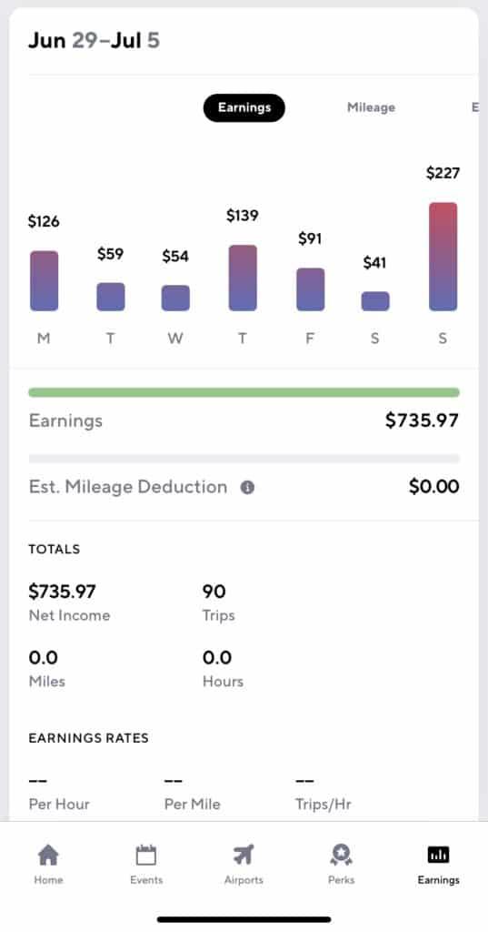 July 2020 Side Hustle Report - $3,780.58 2
