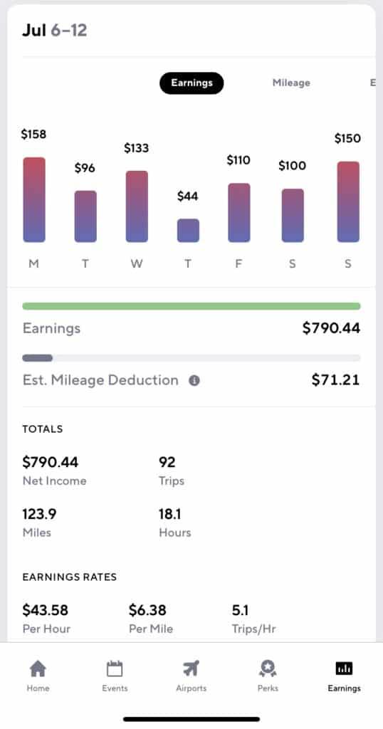 July 2020 Side Hustle Report - $3,780.58 5