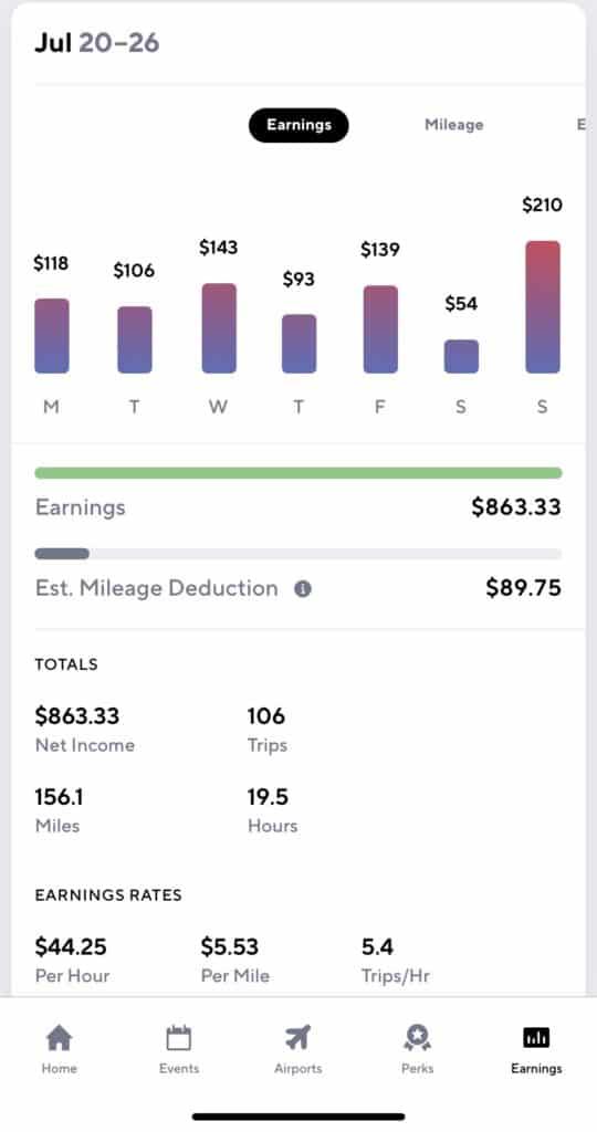 July 2020 Side Hustle Report - $3,780.58 8