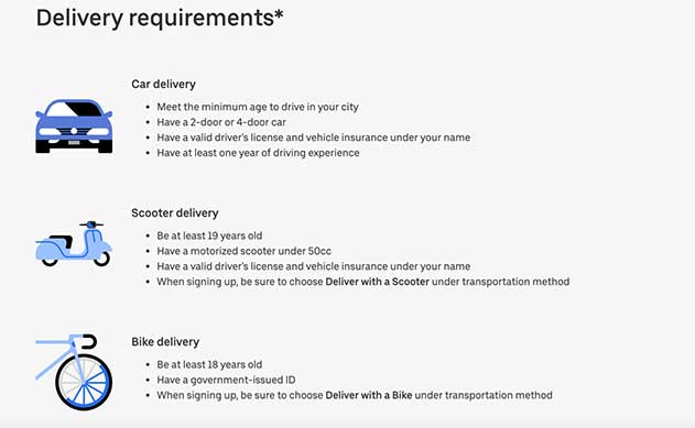 Uber Eats Delivery Requirements