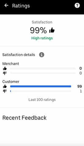 uber eats ratings